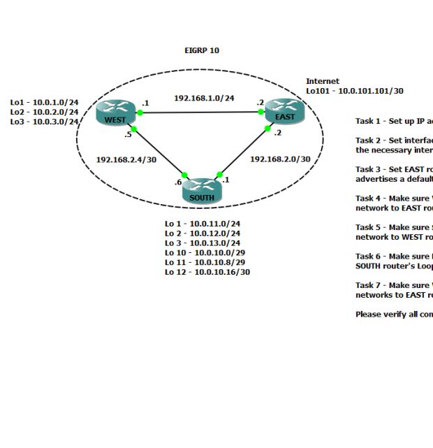 New CCNP ROUTE - EIGRP Route Filtering Lab.  Click on the picture to get to dropbox folder full of topologies.  This one is EIGRP Route Filtering Lab by thecmancan.